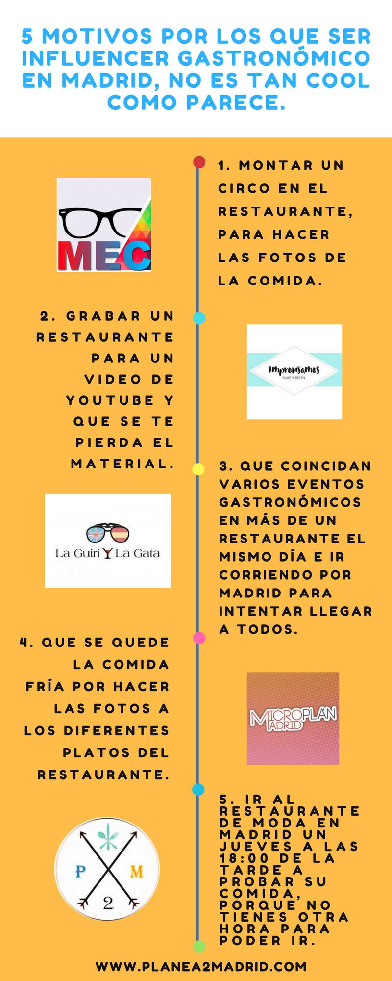Influencer –comida – restaurante- moda- Madrid (11)